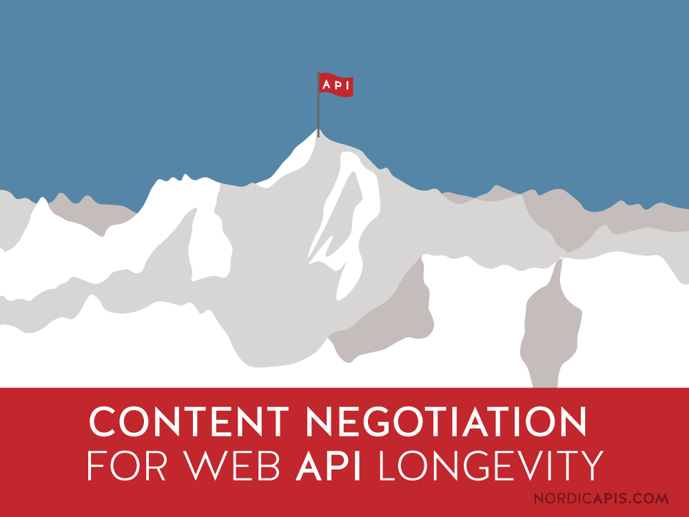 API Content Negotiation